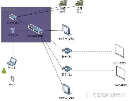亚搏官网app登录入口拓扑图