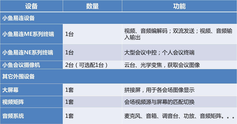 大型会议室配置2.jpg.png