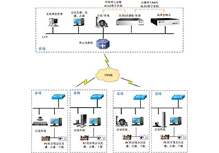 视频会议录播系统